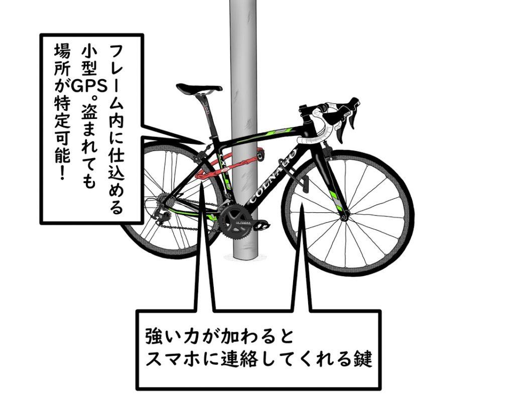 超小型 gps 自転車